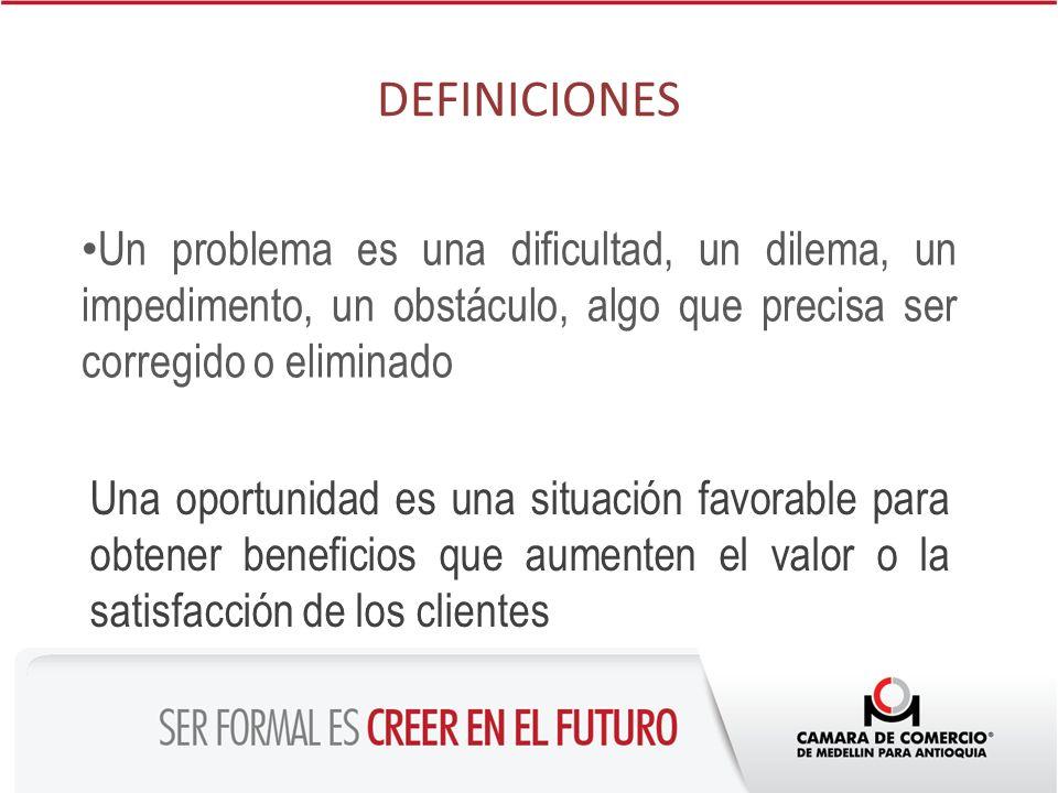 DEFINICIONES Un problema es una dificultad, un dilema, un impedimento, un obstáculo, algo que precisa ser corregido o eliminado.