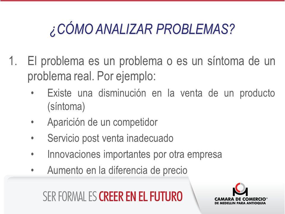 ¿CÓMO ANALIZAR PROBLEMAS