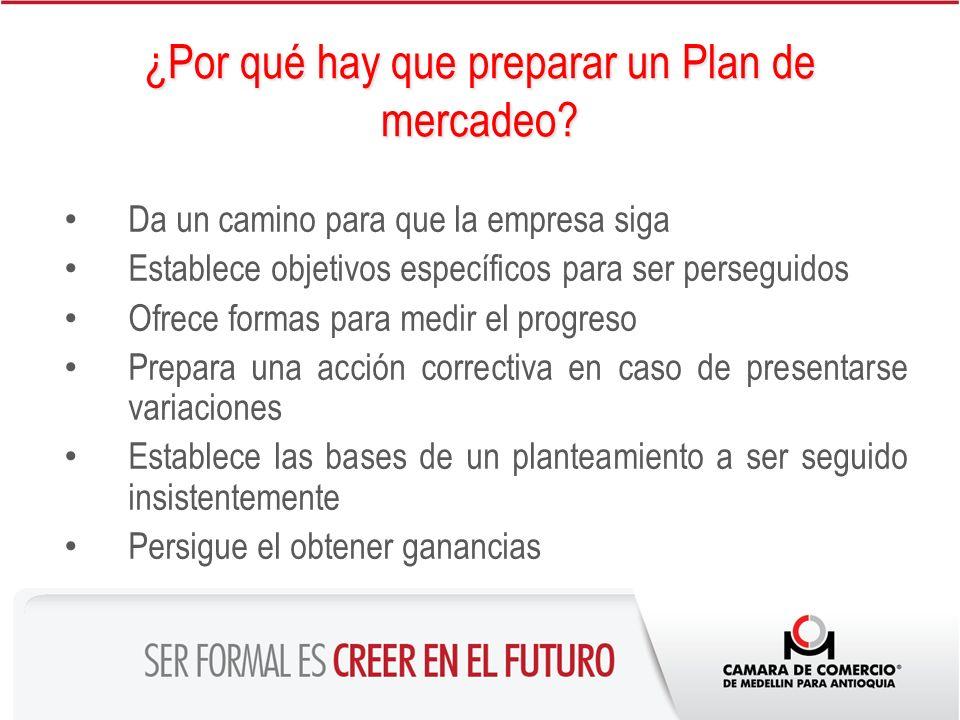 ¿Por qué hay que preparar un Plan de mercadeo