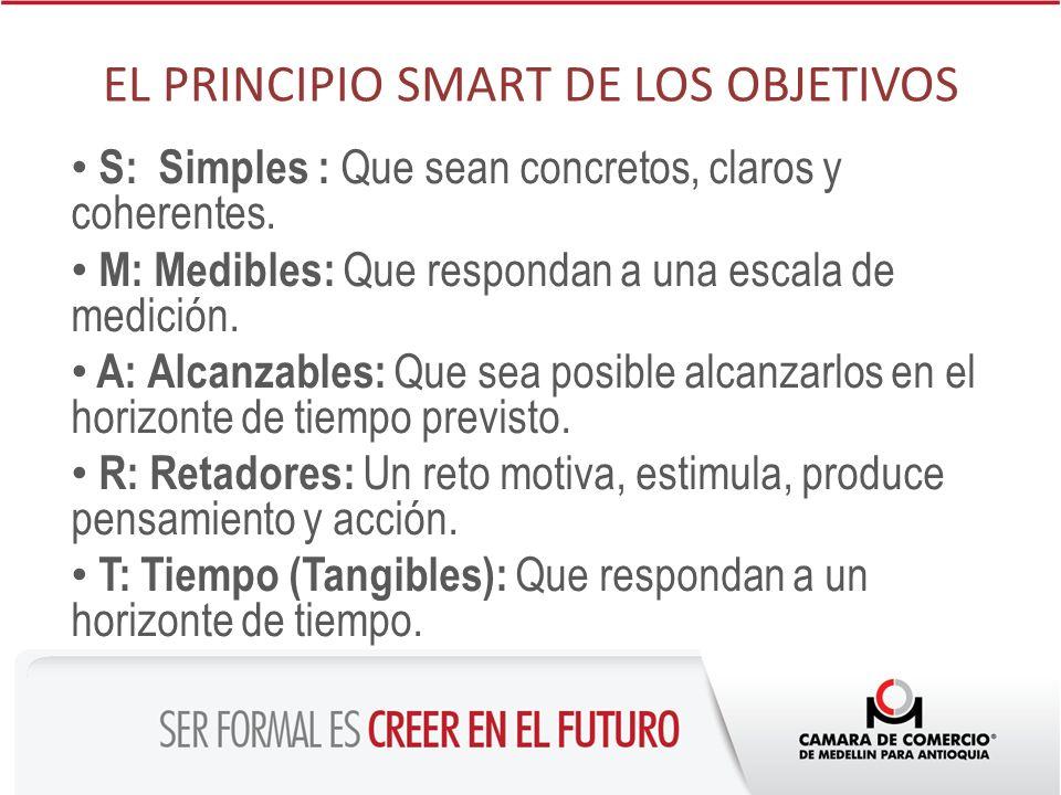 EL PRINCIPIO SMART DE LOS OBJETIVOS