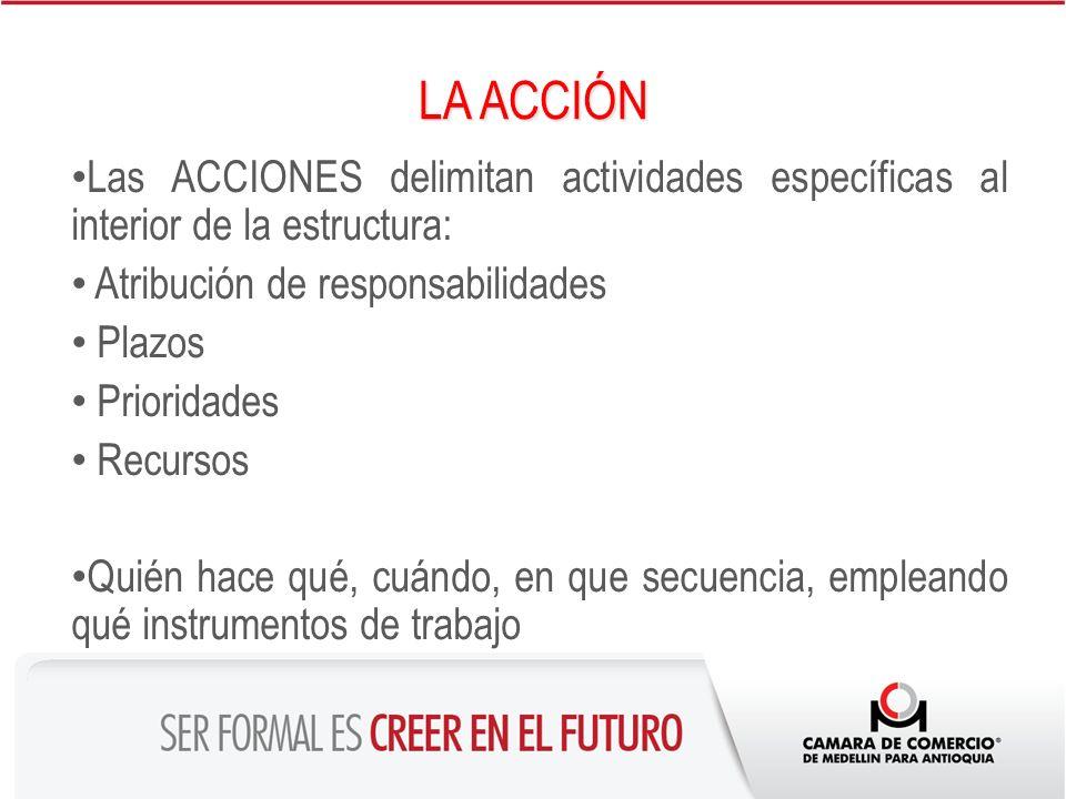 LA ACCIÓN Las ACCIONES delimitan actividades específicas al interior de la estructura: Atribución de responsabilidades.