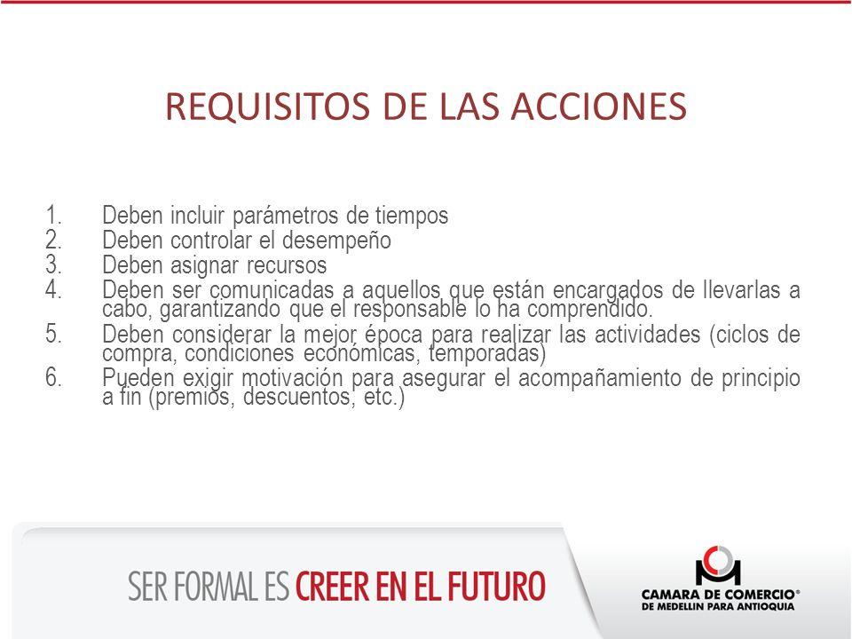 REQUISITOS DE LAS ACCIONES