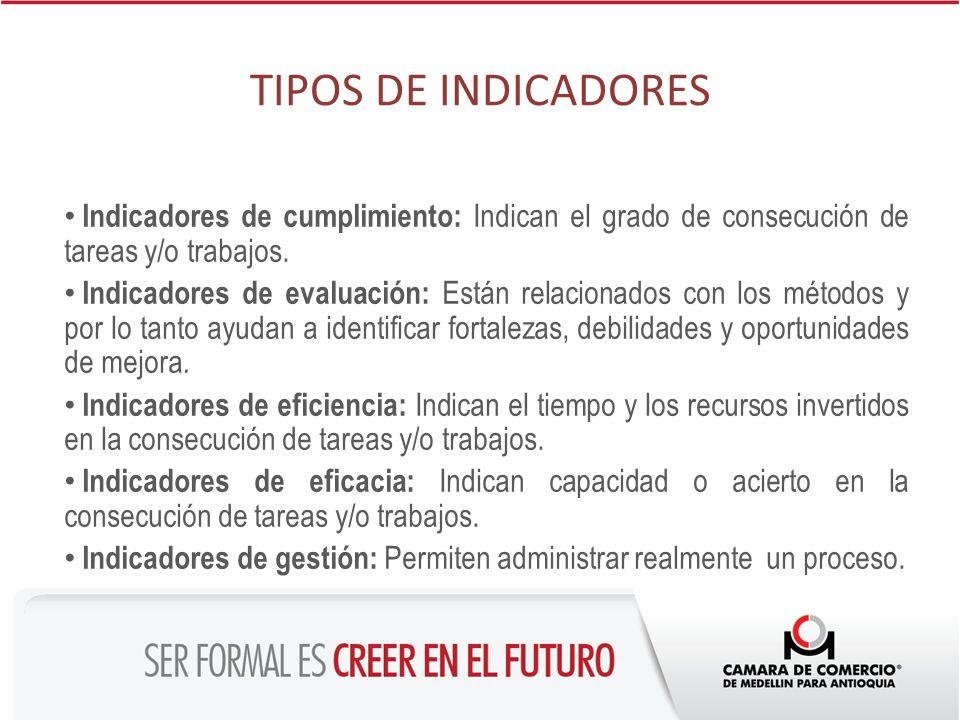 TIPOS DE INDICADORES Indicadores de cumplimiento: Indican el grado de consecución de tareas y/o trabajos.