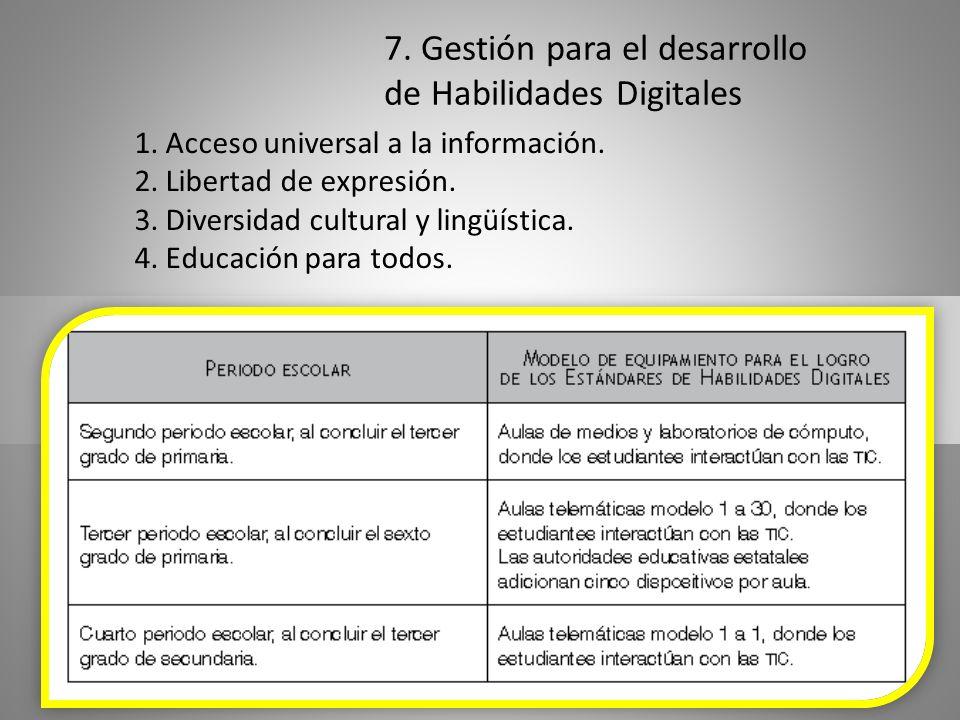 7. Gestión para el desarrollo de Habilidades Digitales