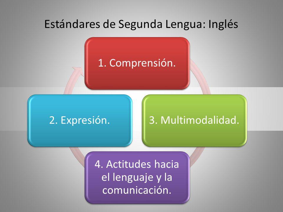 4. Actitudes hacia el lenguaje y la comunicación.