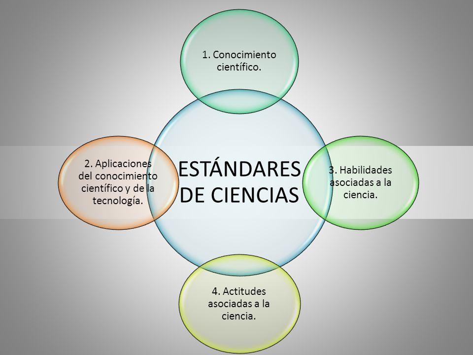 ESTÁNDARES DE CIENCIAS 1. Conocimiento científico.