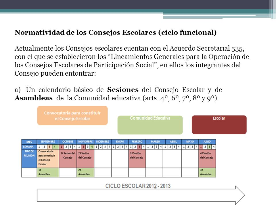 Normatividad de los Consejos Escolares (ciclo funcional)