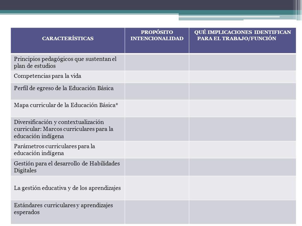 QUÉ IMPLICACIONES IDENTIFICAN PARA EL TRABAJO/FUNCIÓN