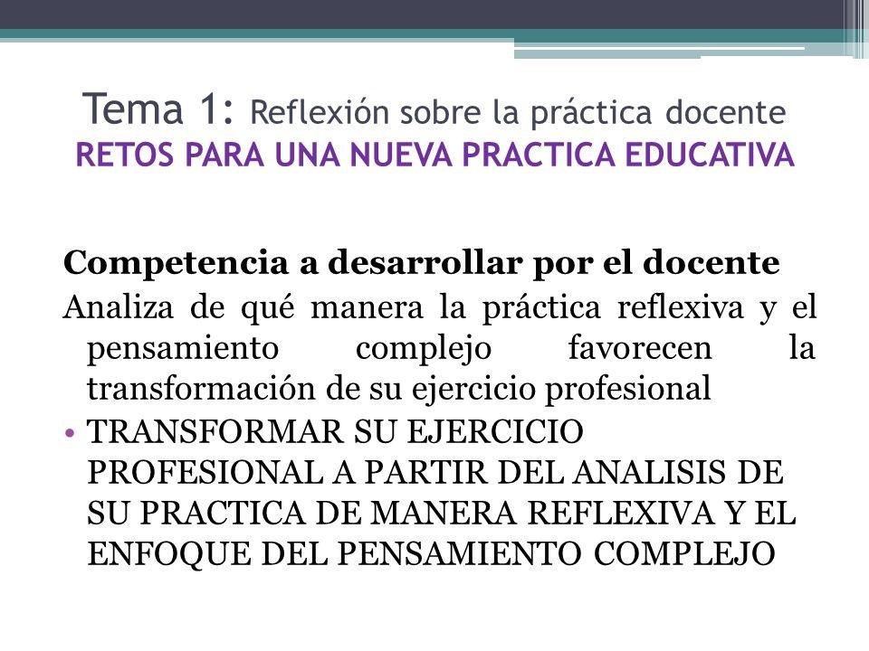 Tema 1: Reflexión sobre la práctica docente RETOS PARA UNA NUEVA PRACTICA EDUCATIVA