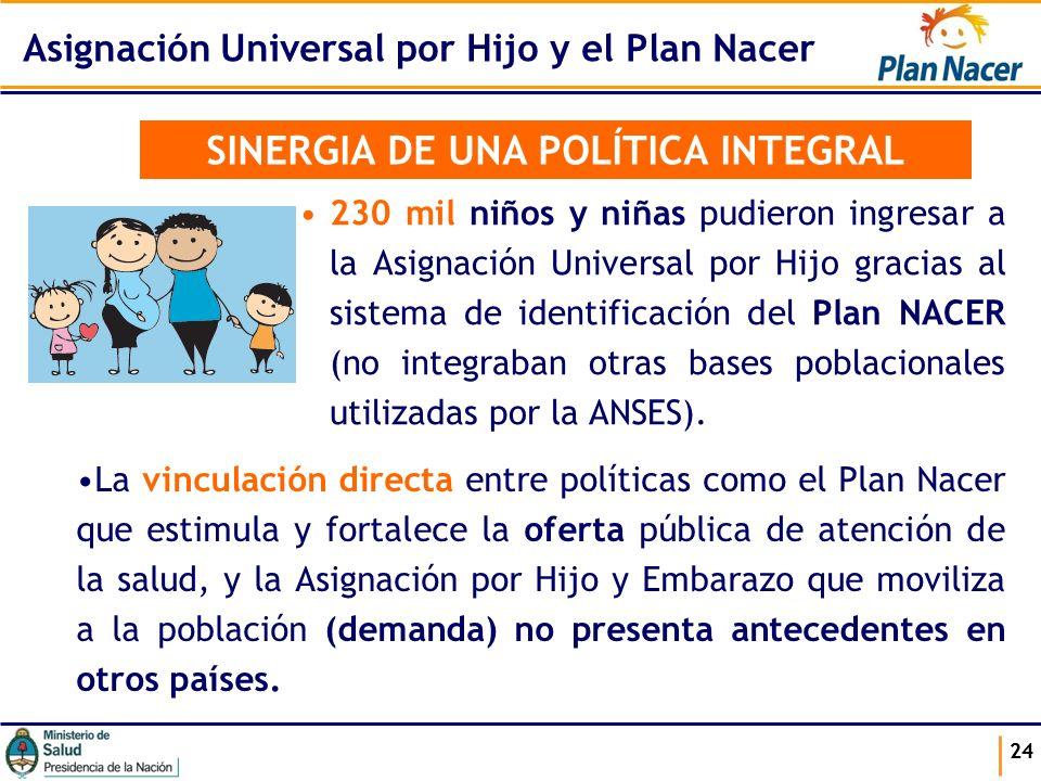 SINERGIA DE UNA POLÍTICA INTEGRAL