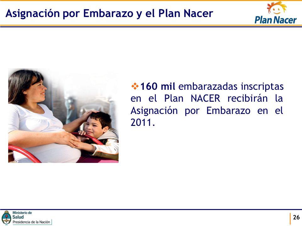 Asignación por Embarazo y el Plan Nacer