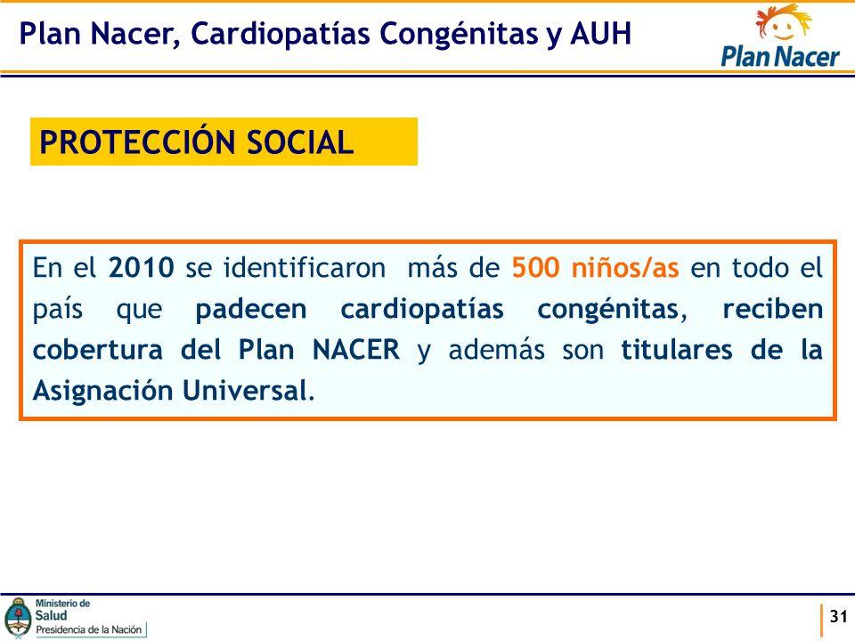 PROTECCIÓN SOCIAL Plan Nacer, Cardiopatías Congénitas y AUH