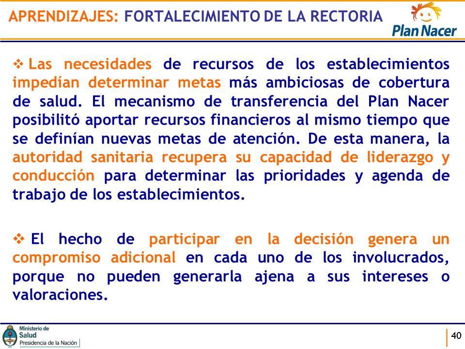 APRENDIZAJES: FORTALECIMIENTO DE LA RECTORIA