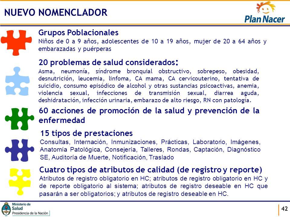 NUEVO NOMENCLADOR Grupos Poblacionales