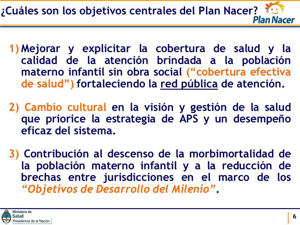 ¿Cuáles son los objetivos centrales del Plan Nacer