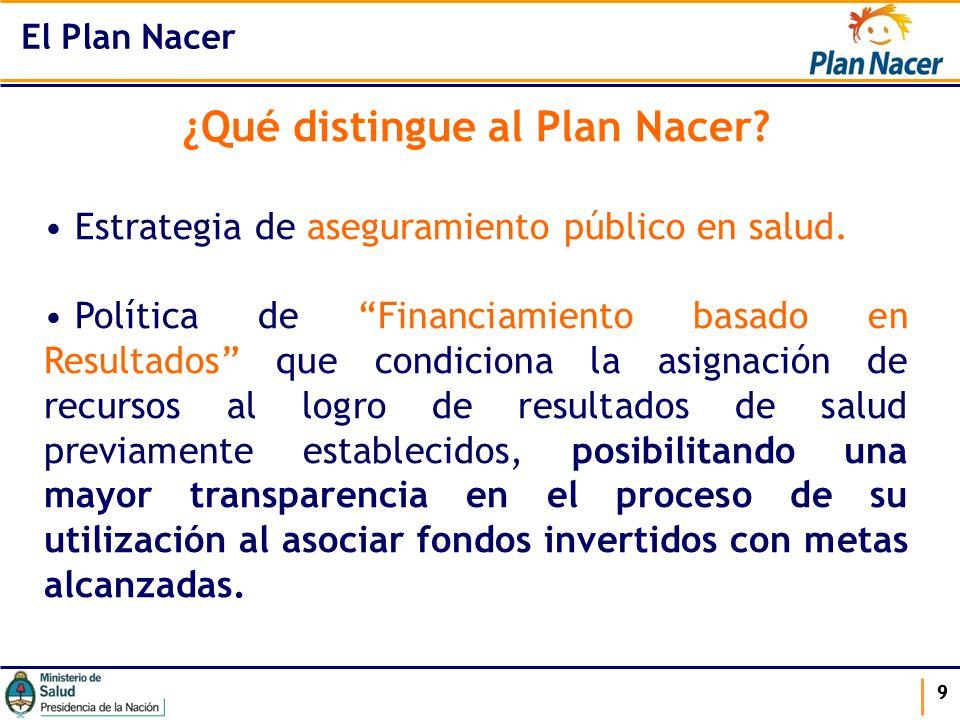 ¿Qué distingue al Plan Nacer