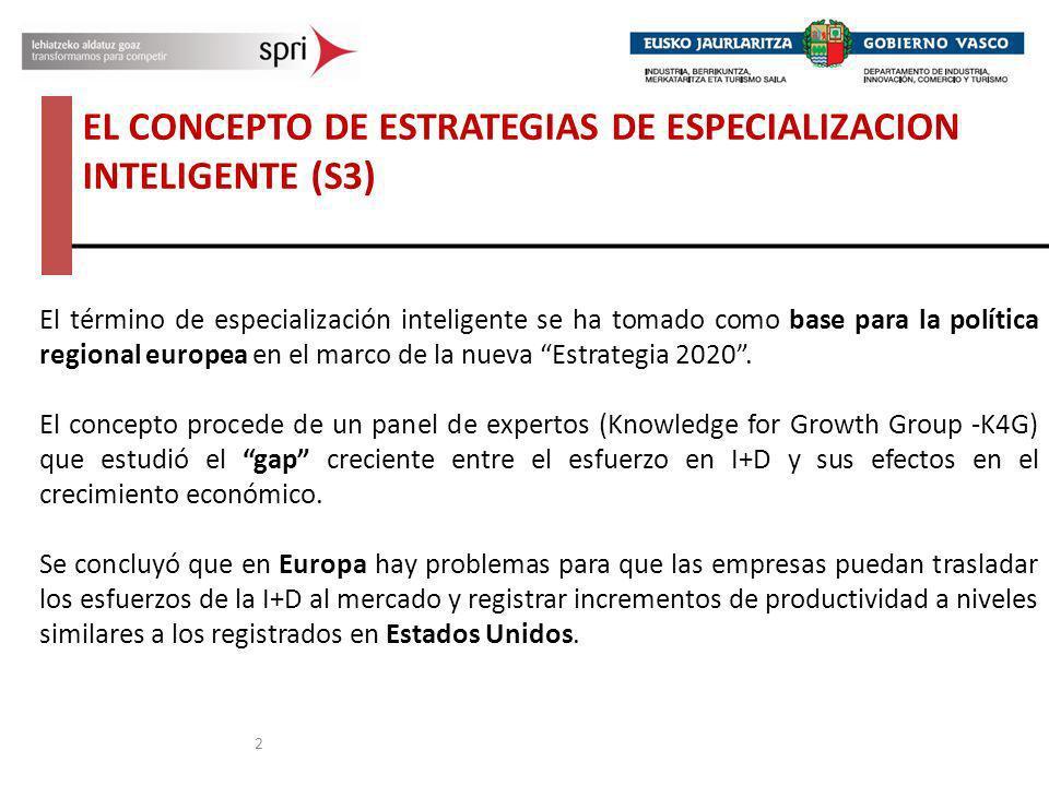 EL CONCEPTO DE ESTRATEGIAS DE ESPECIALIZACION INTELIGENTE (S3)