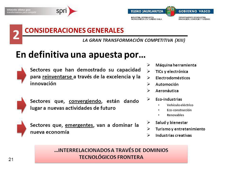 …INTERRELACIONADOS A TRAVÉS DE DOMINIOS TECNOLÓGICOS FRONTERA