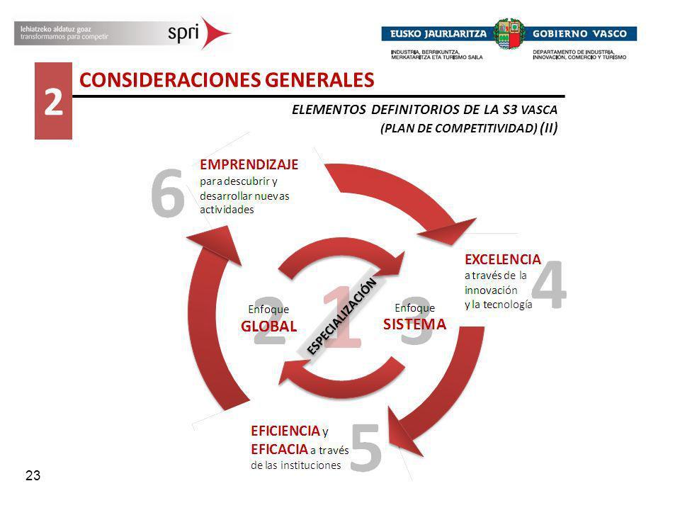 2 CONSIDERACIONES GENERALES ELEMENTOS DEFINITORIOS DE LA S3 VASCA