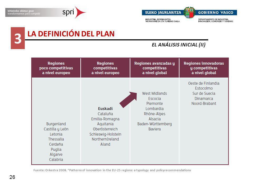 3 LA DEFINICIÓN DEL PLAN EL ANÁLISIS INICIAL (II)