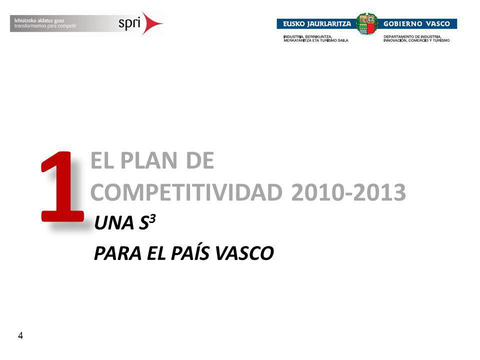 EL PLAN DE COMPETITIVIDAD 2010-2013