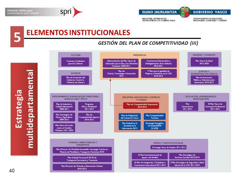 Estrategia multidepartamental