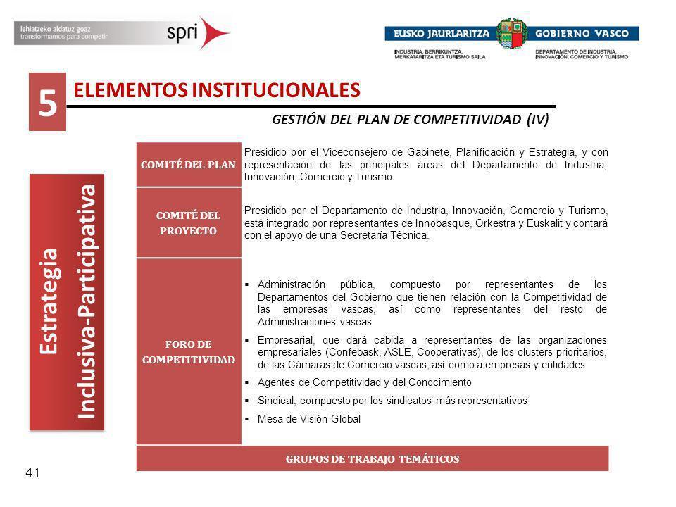 5 Inclusiva-Participativa Estrategia ELEMENTOS INSTITUCIONALES