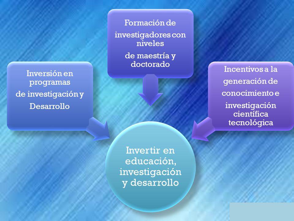 Invertir en educación, investigación y desarrollo