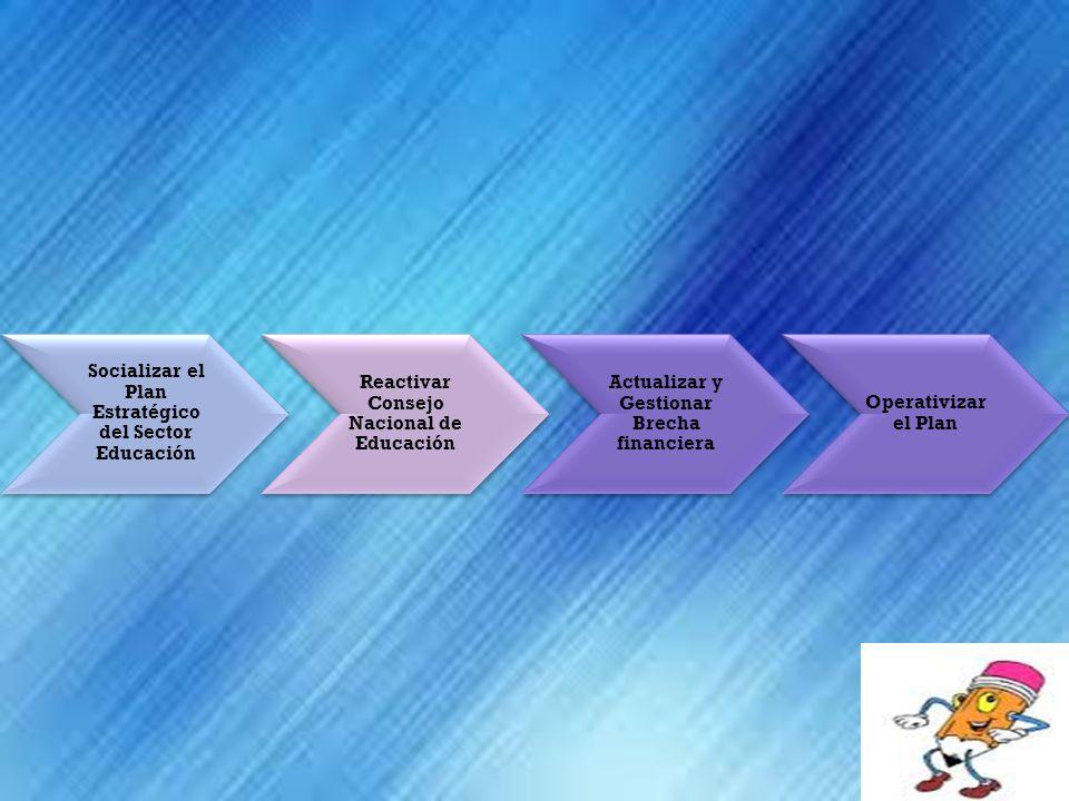 Socializar el Plan Estratégico del Sector Educación
