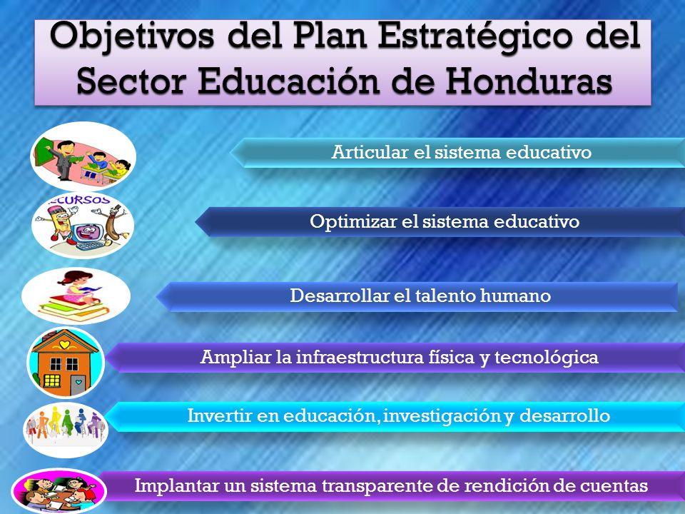 Objetivos del Plan Estratégico del Sector Educación de Honduras