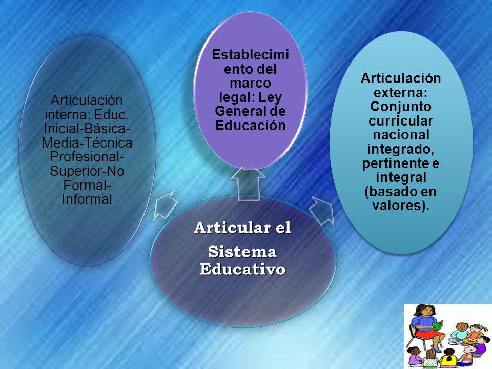 Establecimiento del marco legal: Ley General de Educación
