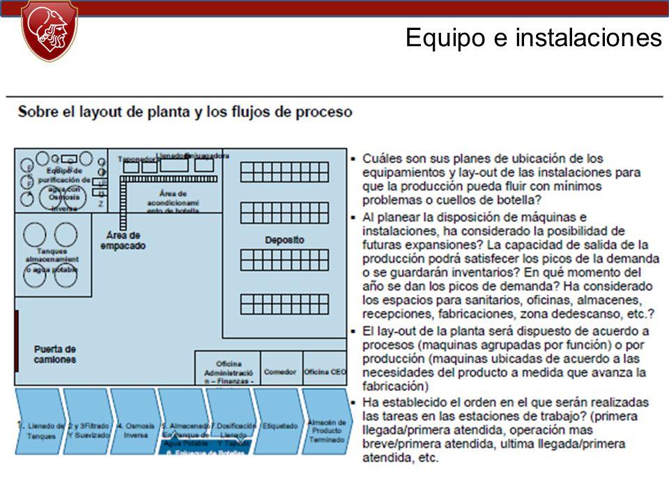 Equipo e instalaciones