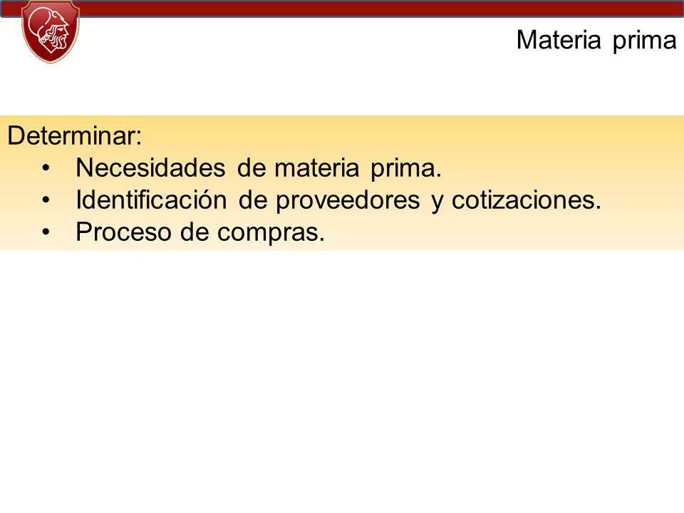 Materia prima Determinar: Necesidades de materia prima. Identificación de proveedores y cotizaciones.