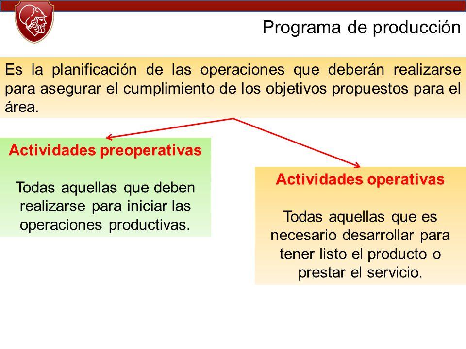 Actividades preoperativas Actividades operativas