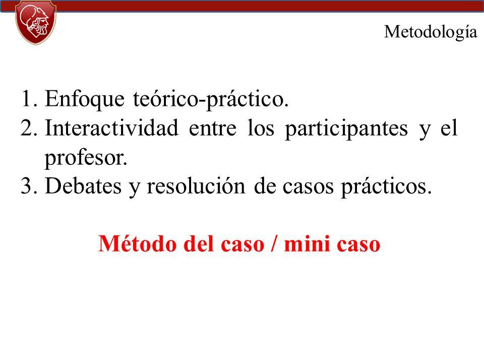 Método del caso / mini caso