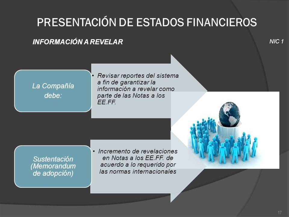 PRESENTACIÓN DE ESTADOS FINANCIEROS