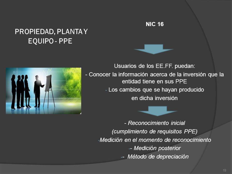 PROPIEDAD, PLANTA Y EQUIPO - PPE