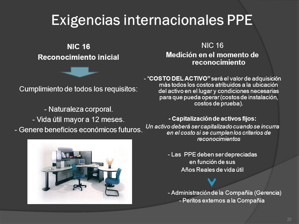 Exigencias internacionales PPE