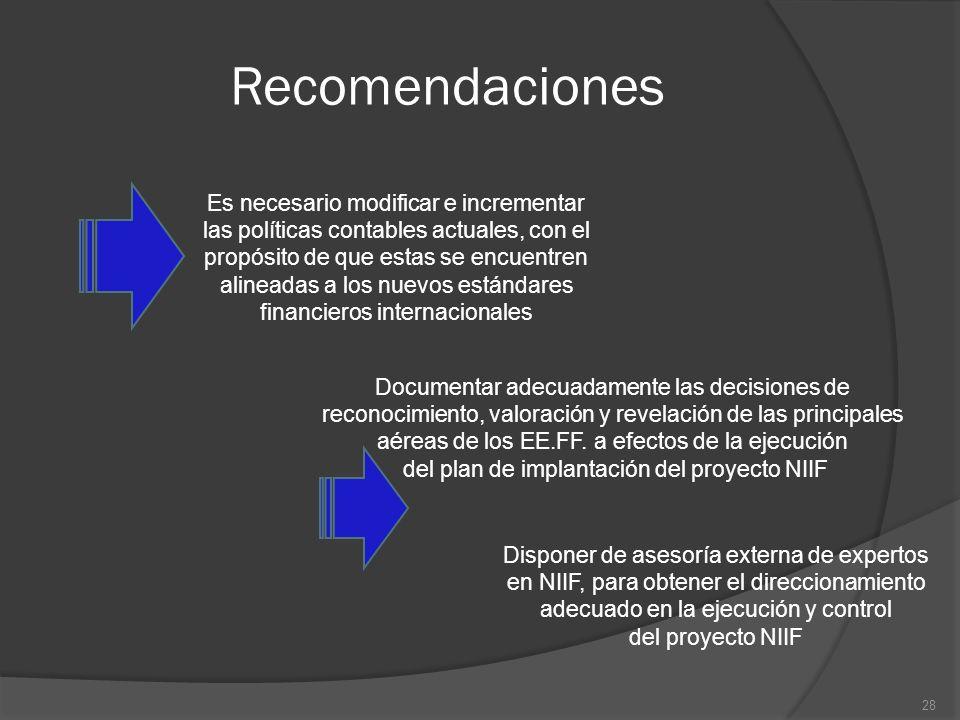 del plan de implantación del proyecto NIIF