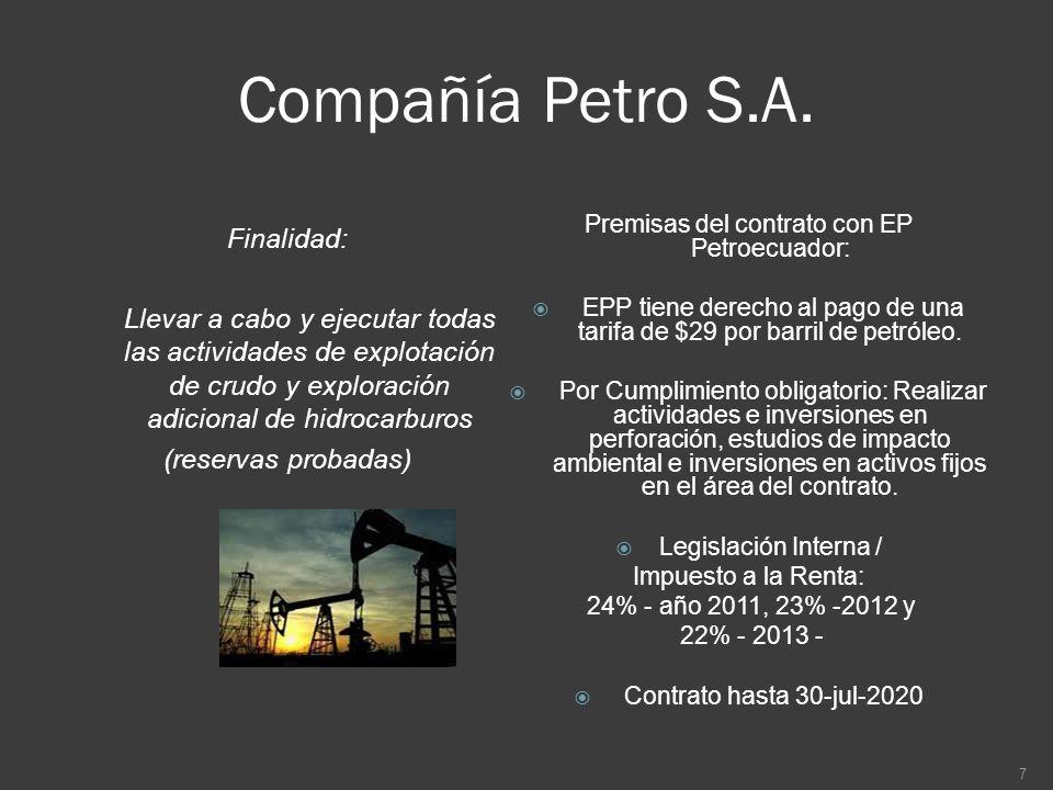Compañía Petro S.A. Finalidad: