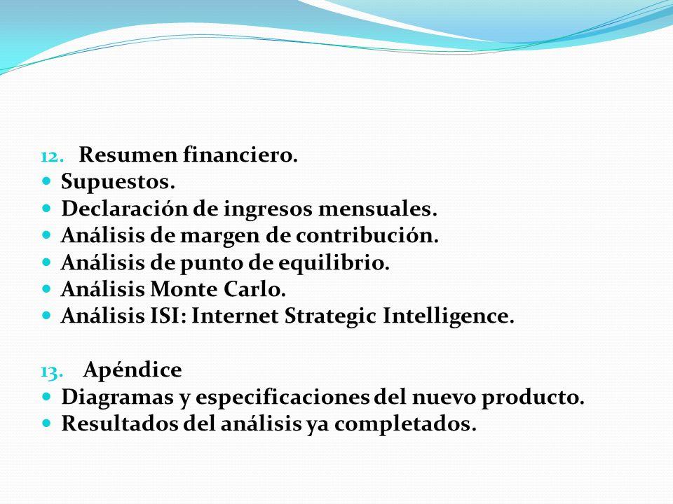 Resumen financiero. Supuestos. Declaración de ingresos mensuales. Análisis de margen de contribución.
