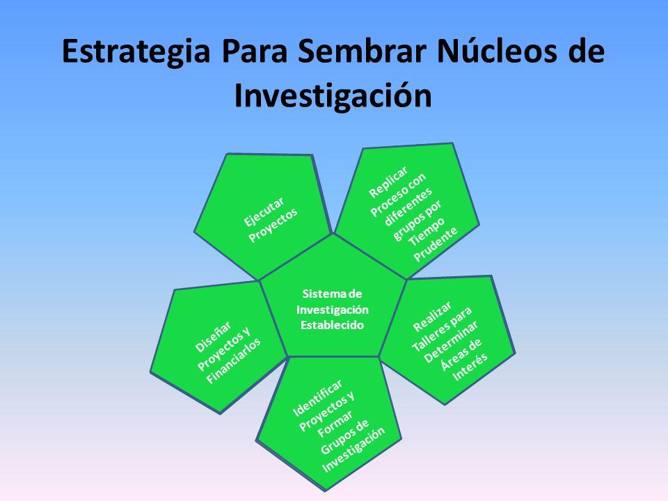 Estrategia Para Sembrar Núcleos de Investigación