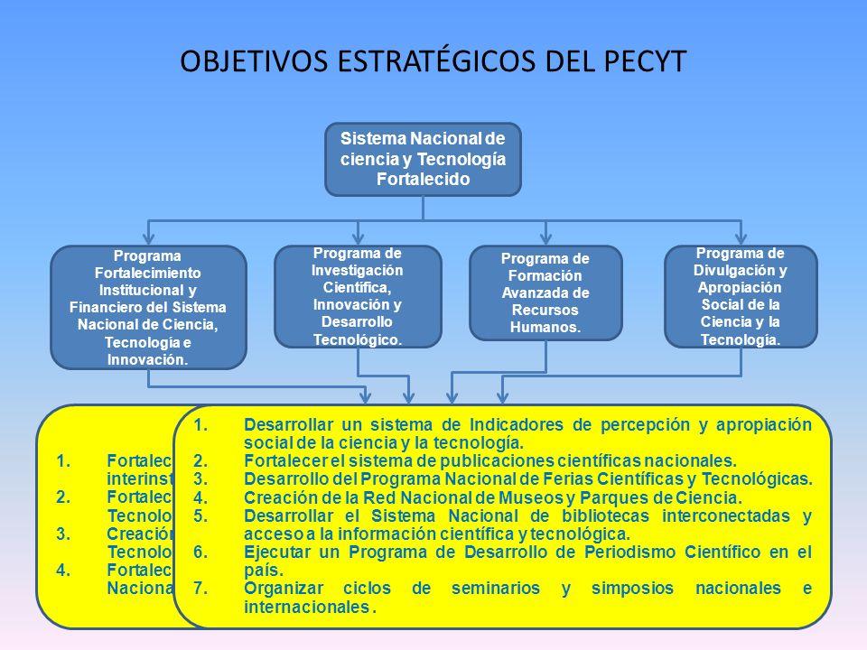 OBJETIVOS ESTRATÉGICOS DEL PECYT