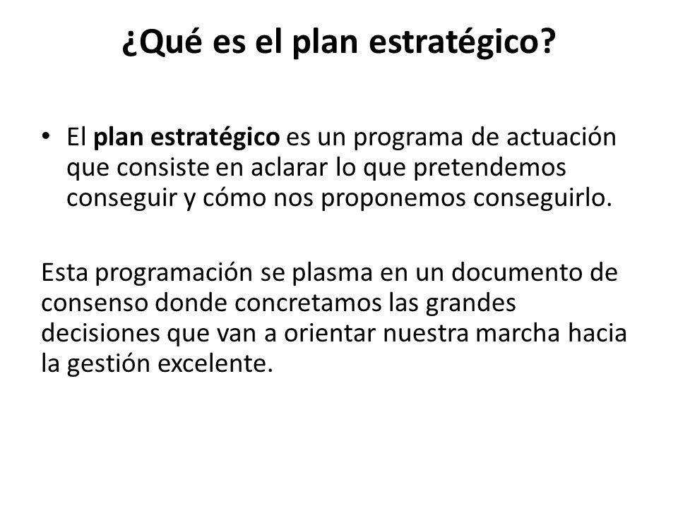 ¿Qué es el plan estratégico