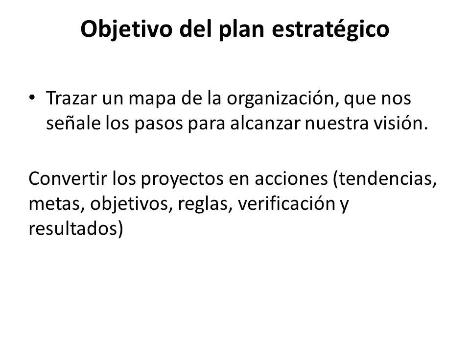 Objetivo del plan estratégico