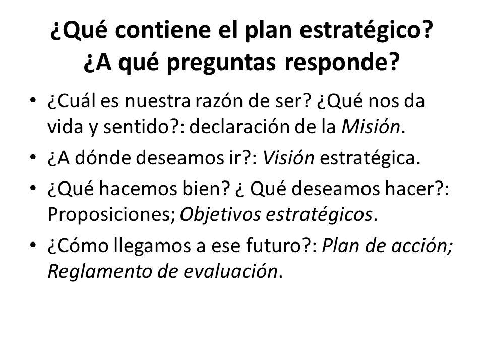¿Qué contiene el plan estratégico ¿A qué preguntas responde