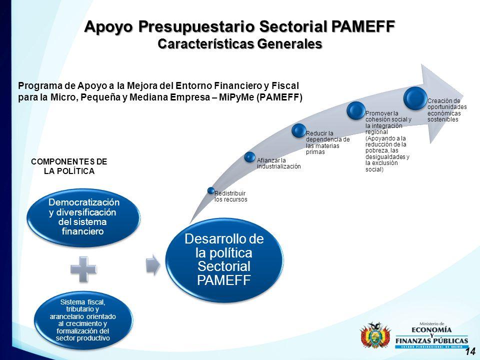 Apoyo Presupuestario Sectorial PAMEFF Características Generales