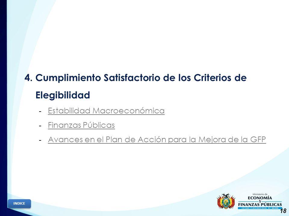 4. Cumplimiento Satisfactorio de los Criterios de Elegibilidad