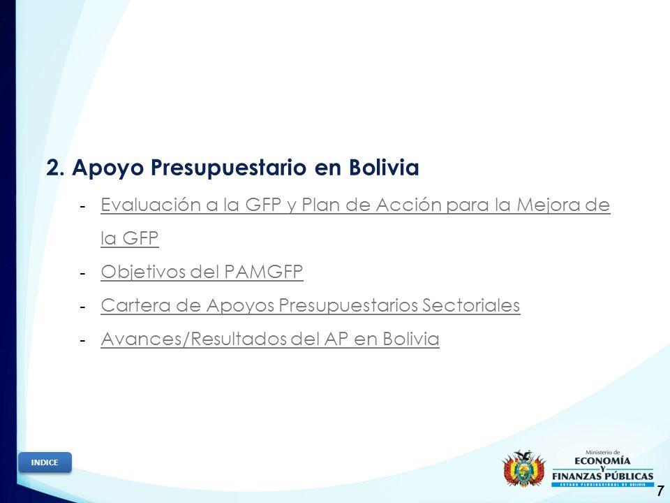 2. Apoyo Presupuestario en Bolivia