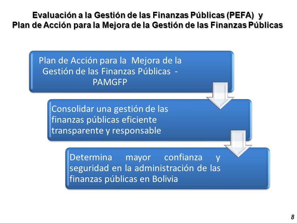 Evaluación a la Gestión de las Finanzas Públicas (PEFA) y Plan de Acción para la Mejora de la Gestión de las Finanzas Públicas